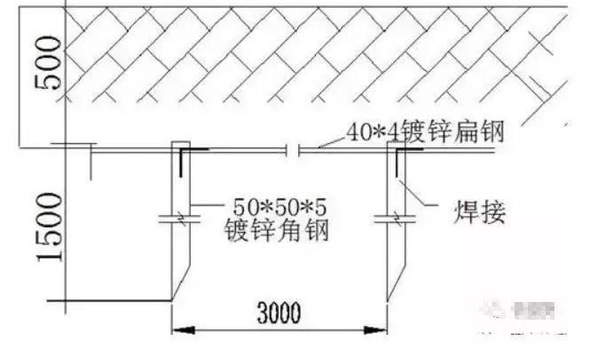 室外监控立杆基础,手井,接地,顶管,线圈,安装接线等施工指导手册