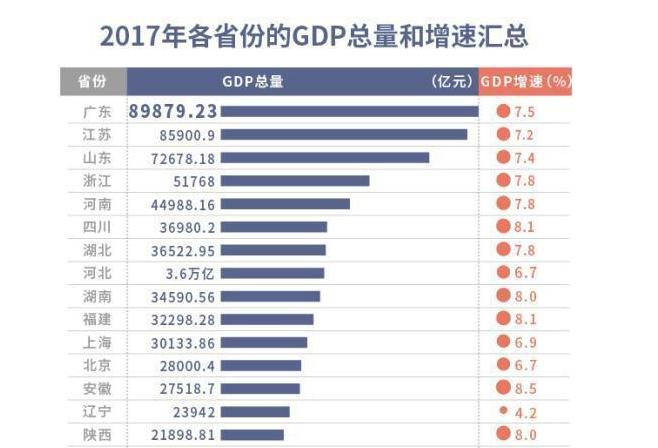 山东经济总量缩水_山东经济学院自考校区