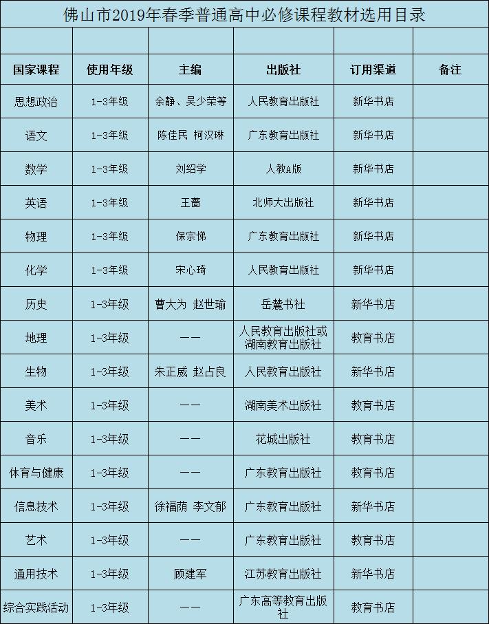 2019年春季顺德中小学生目录教学用书新鲜放学!出炉高中上海图片