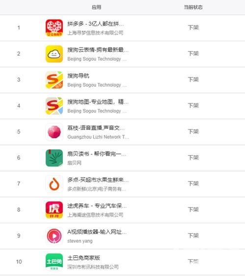 苹果今日又下架一堆应用 博彩游戏为aso也是拼了_app