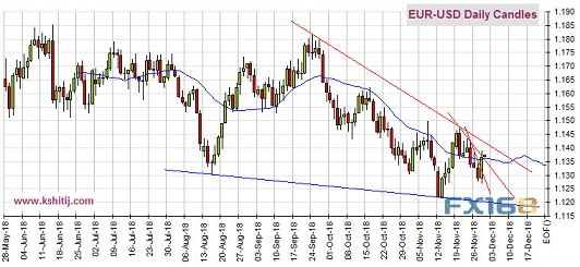 """鲍威尔""""放鸽""""、今日三件大事恐点燃行情 黄金、欧元、美元指数"""