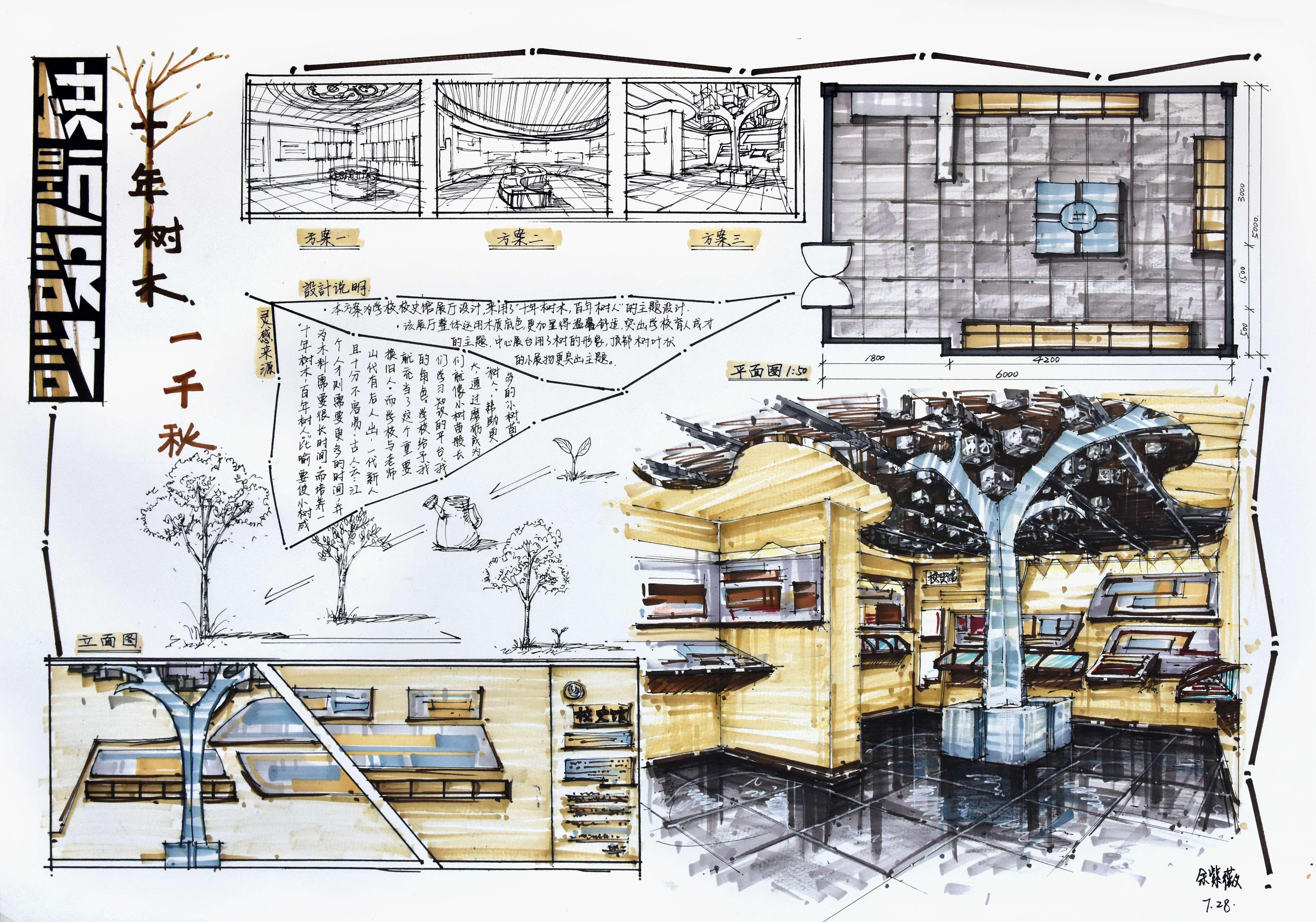 最新环艺景观设计室内设计手绘考研快题模版