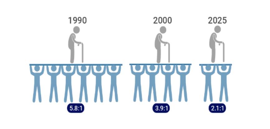 日本人口问题过密化_世界人口问题素材图