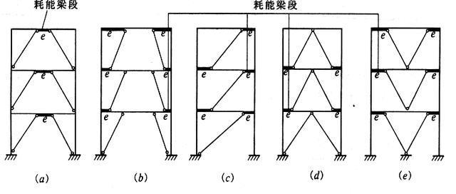 纯干货分享:多高层建筑钢结构抗震设计细节详解图片