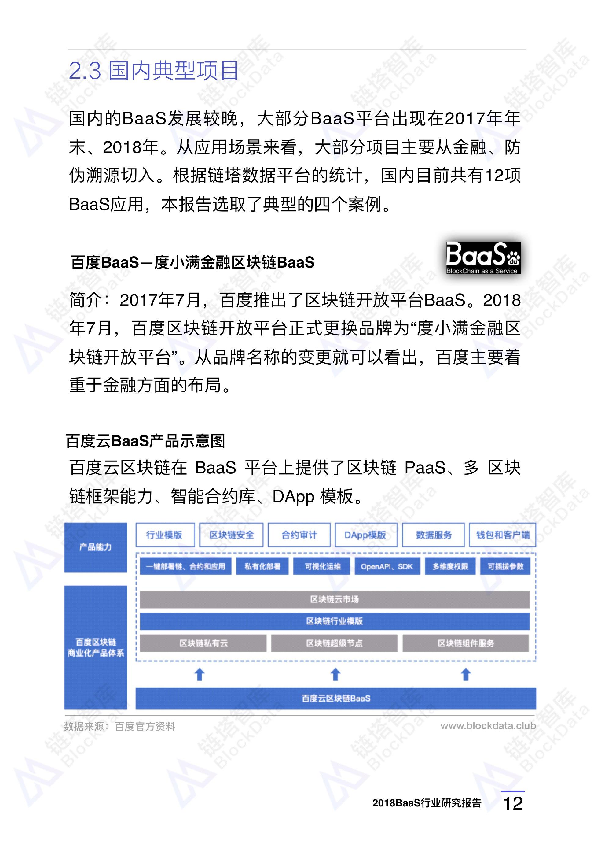 2018 BaaS行业研究报告