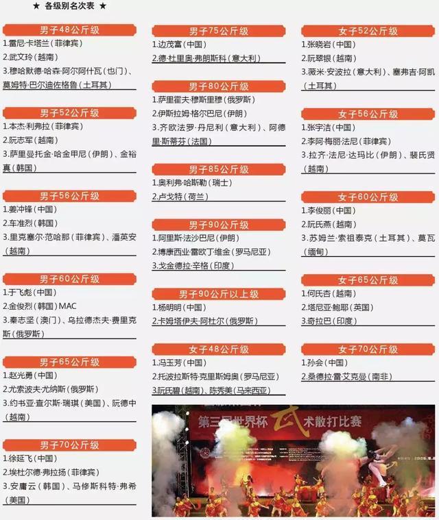 【珍藏】历千赢国际PT老虎机娱乐平台时16年,散打世界杯诞生过几何位世界