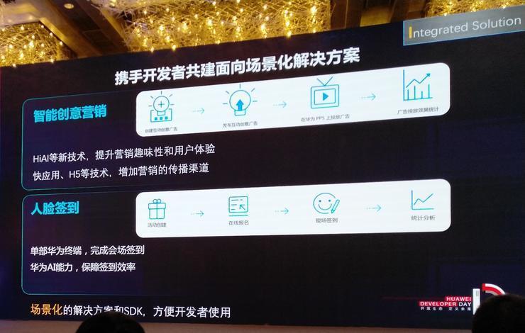 """华为DigiX AI应用创新大赛收官,""""芯"""