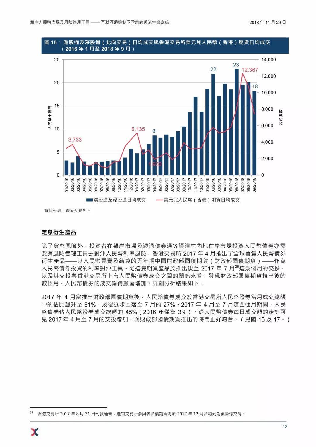怎么赚钱的�【研究陈述】互联互通催促离岸人民币产品交易业务