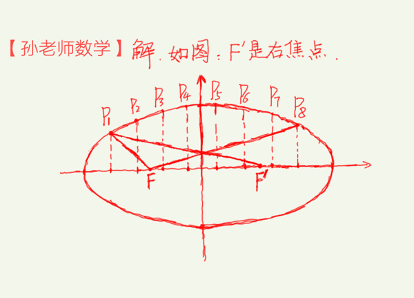 高考��W,在�E�A有�P性�|的�}目中,不��使用定�x���寸步�y行(��推�]:中考��}jxfudao.com)
