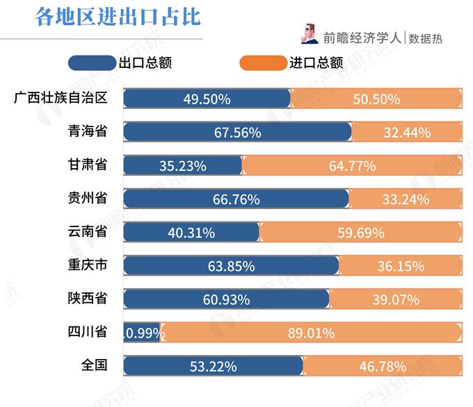2018年四川经济总量达到_四川南充经济条件