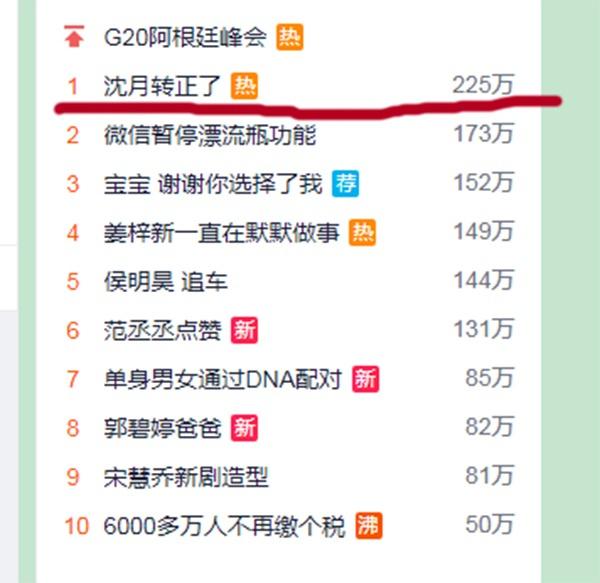 沈月转正了 美女厨师 在微博热搜排名第一220万阅读!