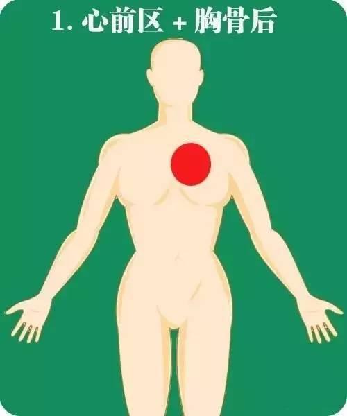 急性心梗的10個常見疼痛部位