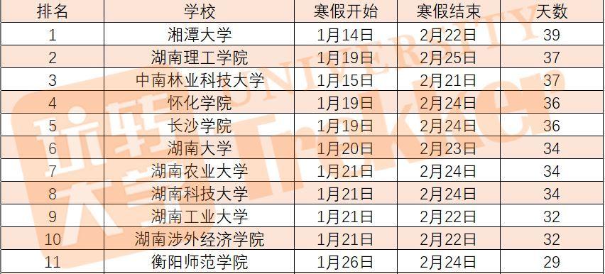 2019年全国高校排行榜_2019全国高校寒假排行榜