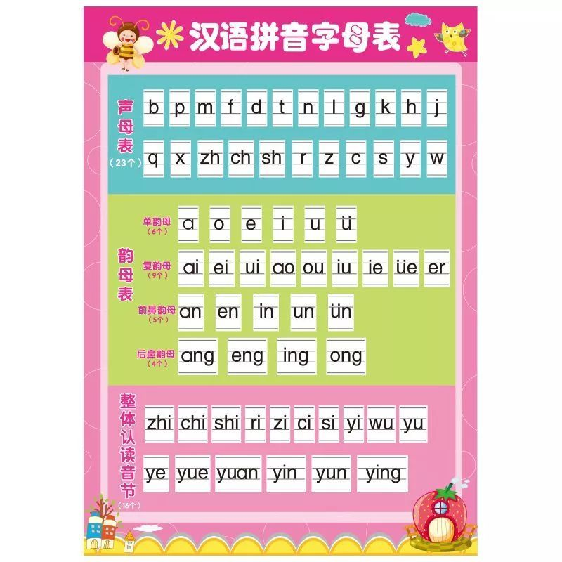 小学语文拼音字母歌,汉语拼音标调歌,低年级孩子必备!图片