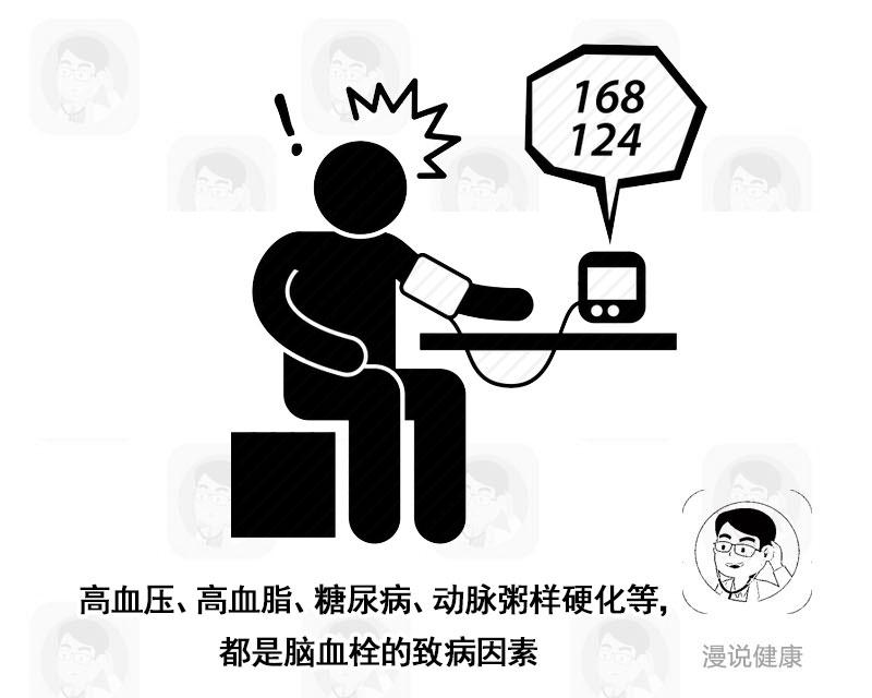 出現6個症狀提醒你血壓太高了!再不控制,腦溢血找上門!