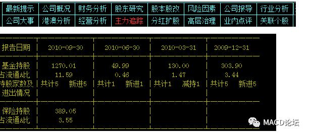 人均持股数_数与代数思维导图