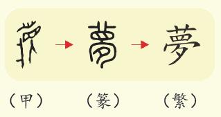 亻夢 漢字