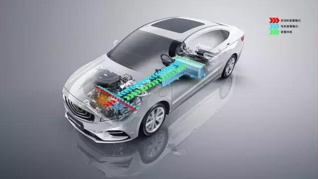 新能源汽车卡位战如何抢跑并领跑吉利押宝的是智擎_凤凰彩票平台