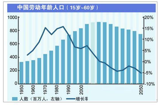农村人口占全国人口_意外 小米苹果手机在农村畅销说明了什么