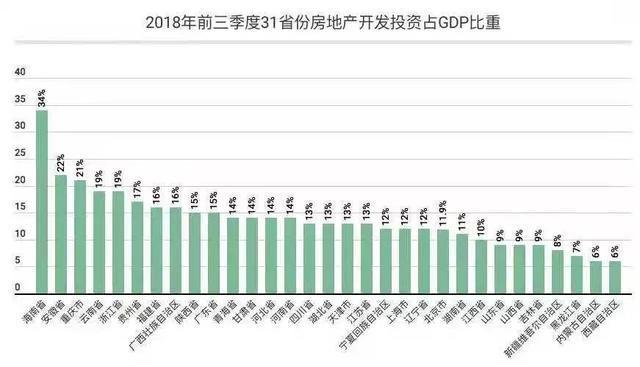 教育投资占gdp_安全教育手抄报