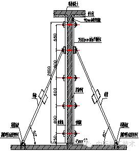 案例|铝模板 叠合板结构施工体系省时又省力,万科这个