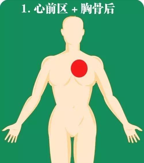 膝关穴膝关穴的准确位置图的作用与功效
