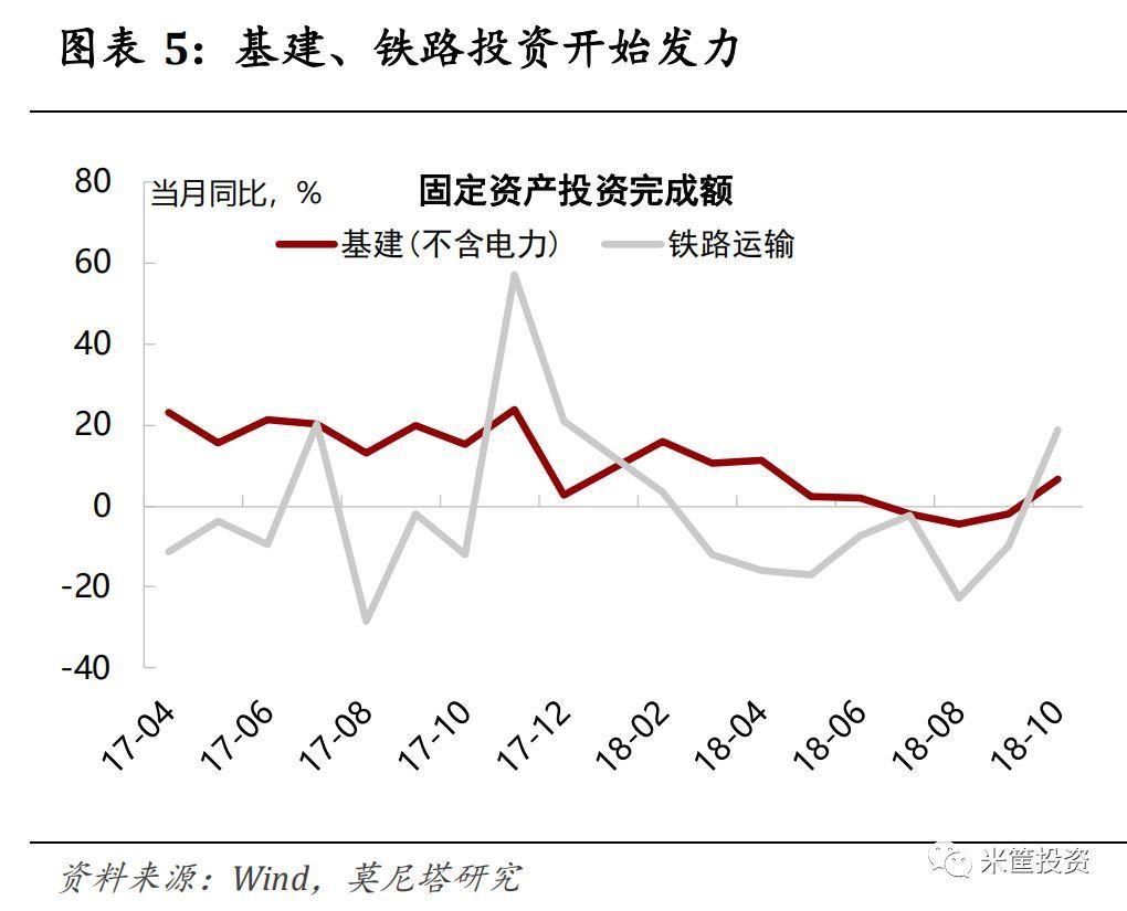中国基建占gdp多少_澳大利亚2018国际宏观展望