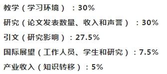 2019叱咤903排行榜_再登 财富 世界500强 碧桂园营收573亿美元名列第177位
