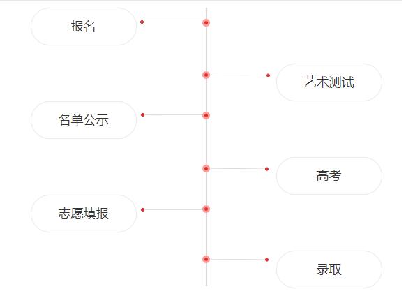 浙江艺考生:什么是高水平艺术团 ? 哪些考生能报考?与艺术类专业招生有啥区别?