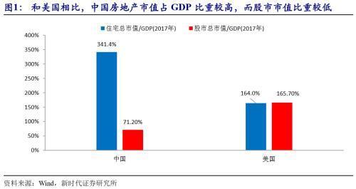 潘向东:债牛延续 股市或迎来战略性机会