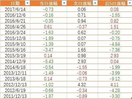 """招商策略会""""魔咒""""附体A股弱势震荡沪指跌0.21%"""