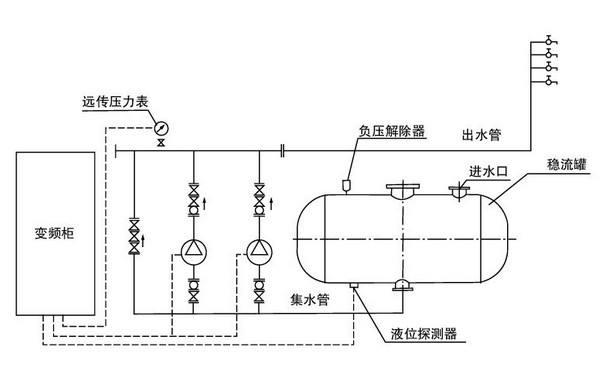 定压式回路的工作原理_努力工作图片