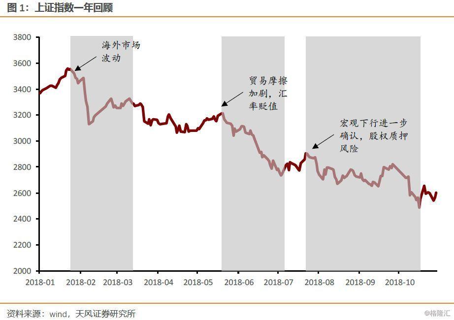 风正时济,任重道远——可转债年度投资策略