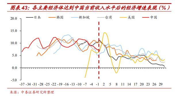 重生2019年GDP_2019年中国gdp增长率