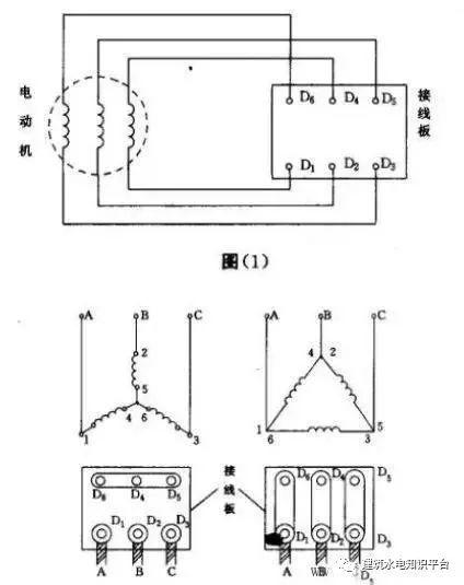 看不懂电动机星三角降压启动电路图 4张图让你彻底搞清楚图片