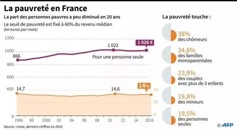 法国人均收入_法国斗牛犬