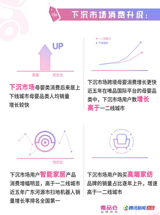《中国家庭精明消费报告》:下沉市场消费者偏爱国货