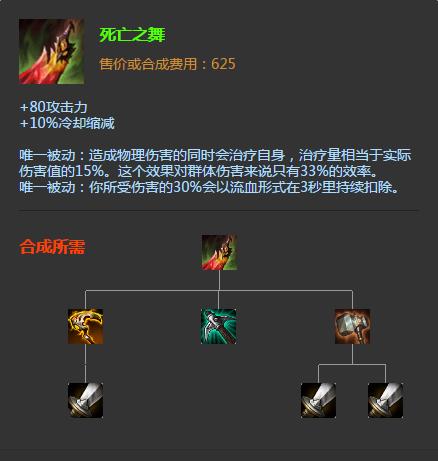 神剑号死亡之舞的原理_上古神剑之十大凶剑
