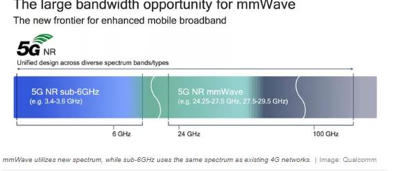 AT&T宣布推出覆盖范围更好的第二款5G三星手机
