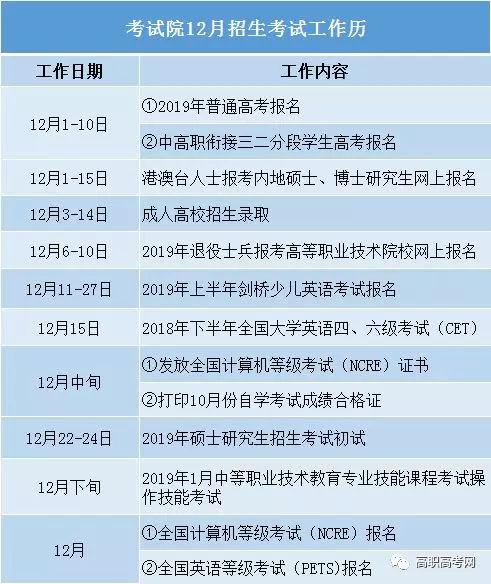 全国计算机、英语等级考试将在12月份报名