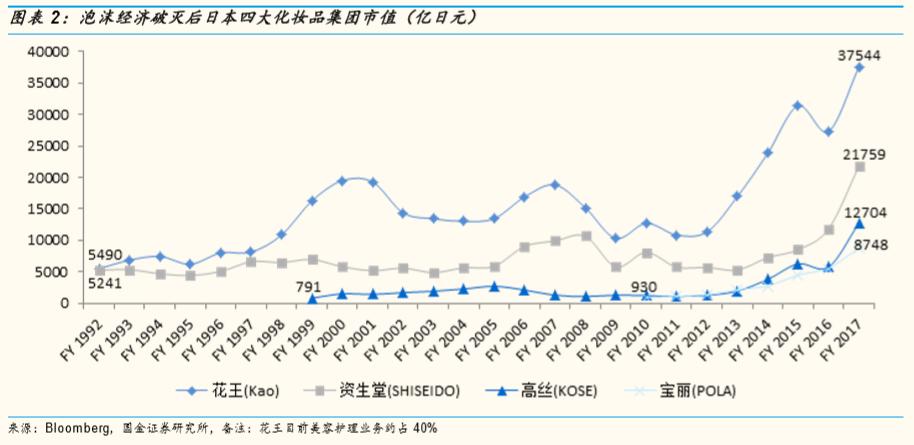 中国 1980 gdp_中国gdp增长图