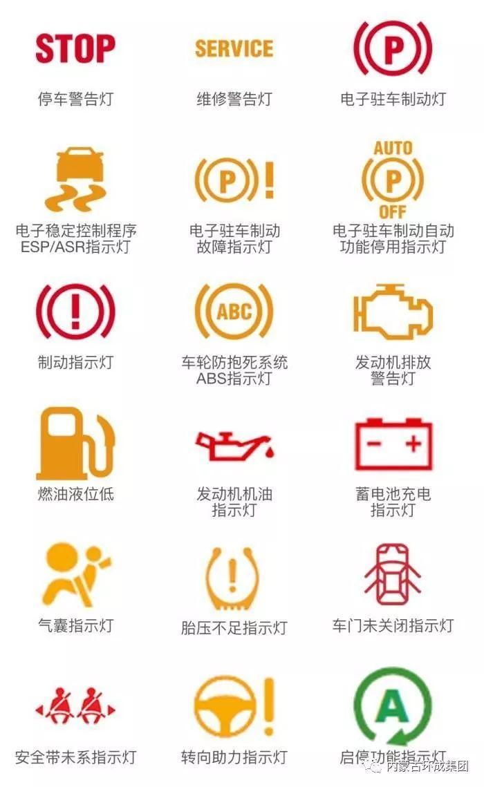 汽车仪表盘图标图解大全 - 翻译不了的声响 - 简书