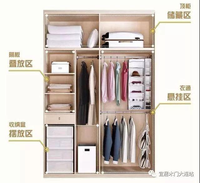 3,衣柜内部设计尺寸图片