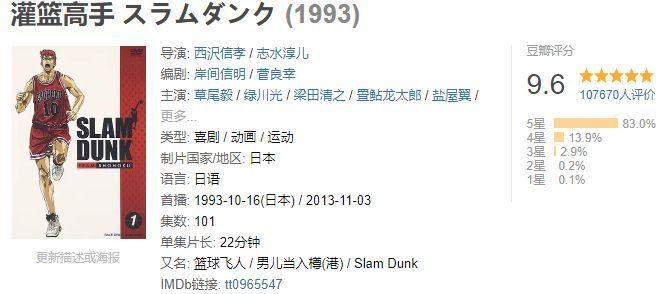 豆瓣9.4,二十年前看《灌籃高手》,現在就來看神作《乒乓》! 2