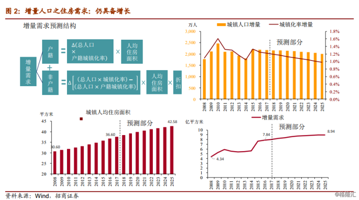 嘉兴迁户口人均面积_嘉兴红船图片