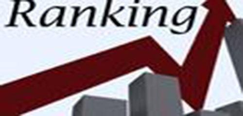 2019QuantNet金融工程排名新鲜出炉,普林斯顿位居榜首!