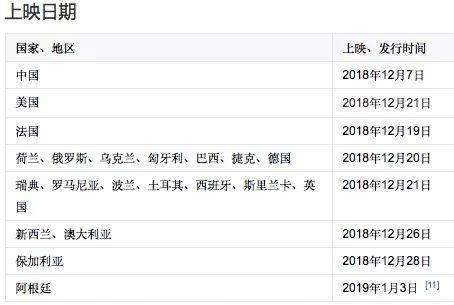 2018最後一部超級英雄真人電影《海王》豆瓣8.3分,憑什麼? ! (內藏福利) 2