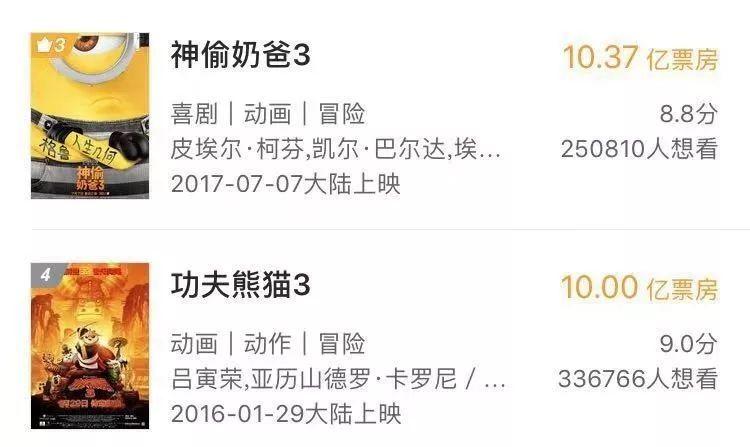 """《無敵破壞王2》上映15天未過3億,迪士尼IP在中國""""失靈""""了嗎? 5"""