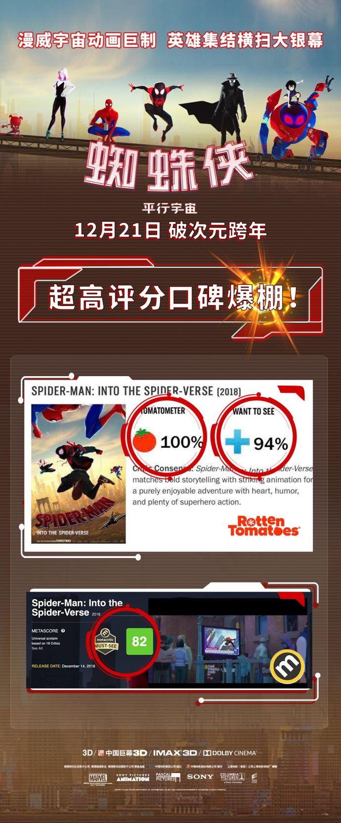 口碑炸裂的漫威動畫電影《蜘蛛俠:平行宇宙》,魅力絲毫不弱《海王》! 2