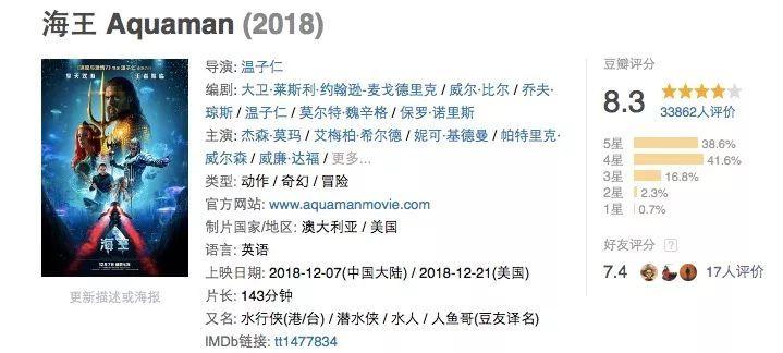 2018最後一部超級英雄真人電影《海王》豆瓣8.3分,憑什麼? ! (內藏福利) 3